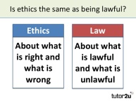 business-ethics-9-638